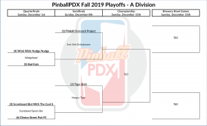 fall-2019-bracket-a-division